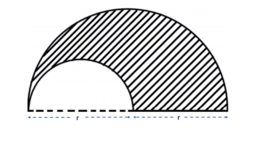 Luas kolam dengan diameter 14 m